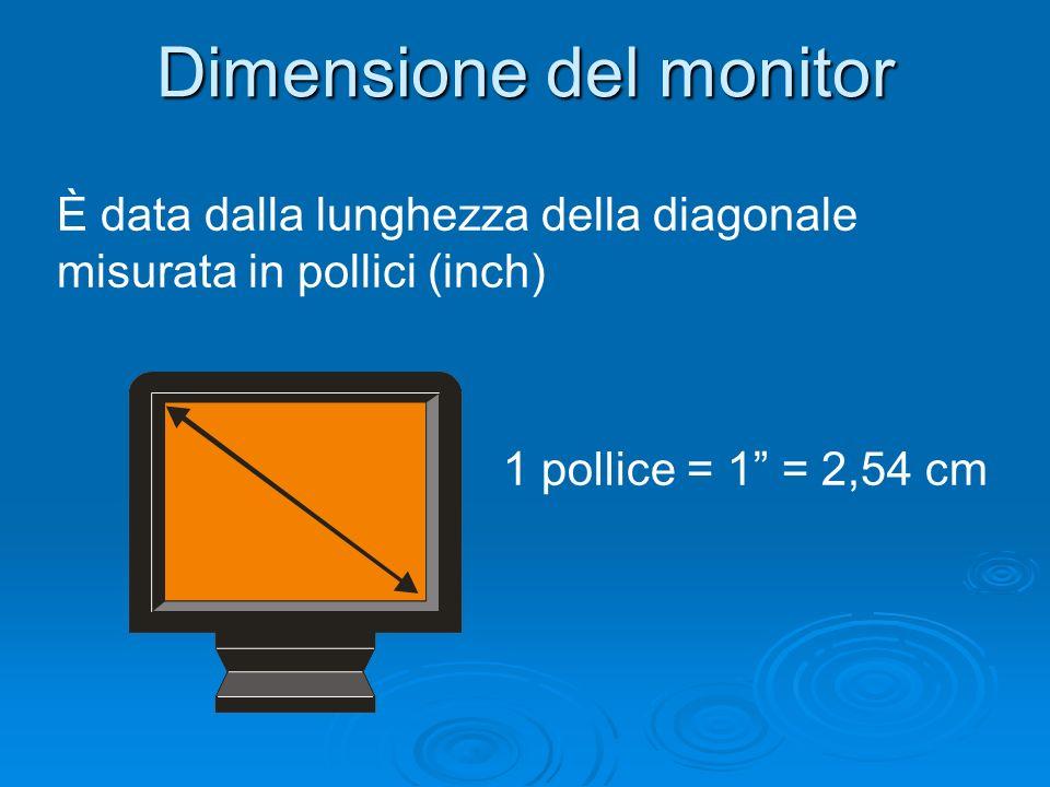 Dimensione del monitor 1 pollice = 1 = 2,54 cm È data dalla lunghezza della diagonale misurata in pollici (inch)