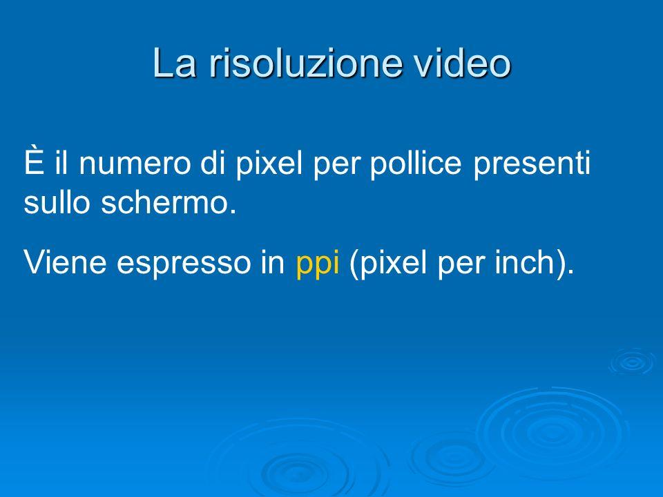 La risoluzione video È il numero di pixel per pollice presenti sullo schermo. Viene espresso in ppi (pixel per inch).