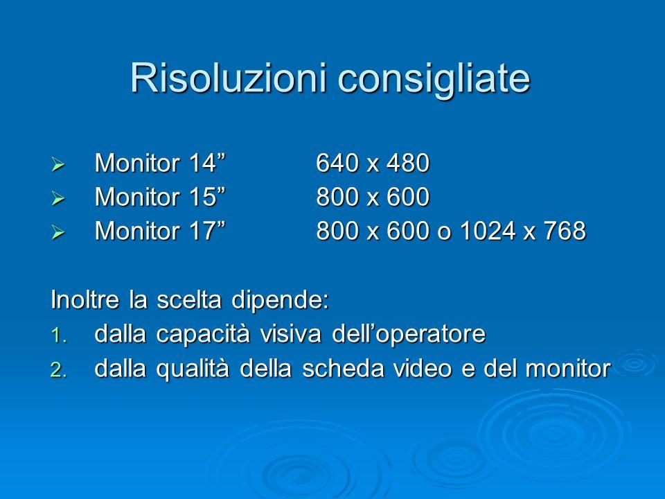 Risoluzioni consigliate Monitor 14640 x 480 Monitor 14640 x 480 Monitor 15800 x 600 Monitor 15800 x 600 Monitor 17800 x 600 o 1024 x 768 Monitor 17800