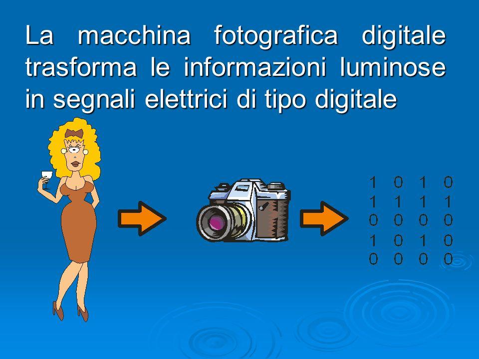 Il formato JPEG riduce le dimensioni di un immagine fino al 99%.