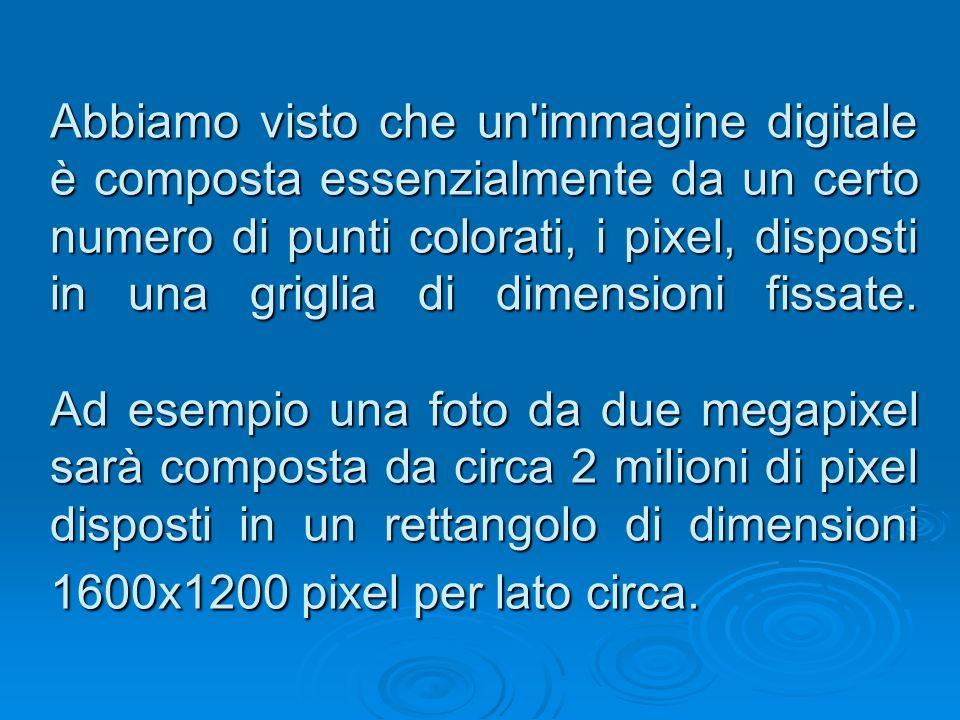Abbiamo visto che un'immagine digitale è composta essenzialmente da un certo numero di punti colorati, i pixel, disposti in una griglia di dimensioni
