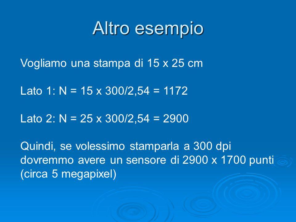 Altro esempio Vogliamo una stampa di 15 x 25 cm Lato 1: N = 15 x 300/2,54 = 1172 Lato 2: N = 25 x 300/2,54 = 2900 Quindi, se volessimo stamparla a 300