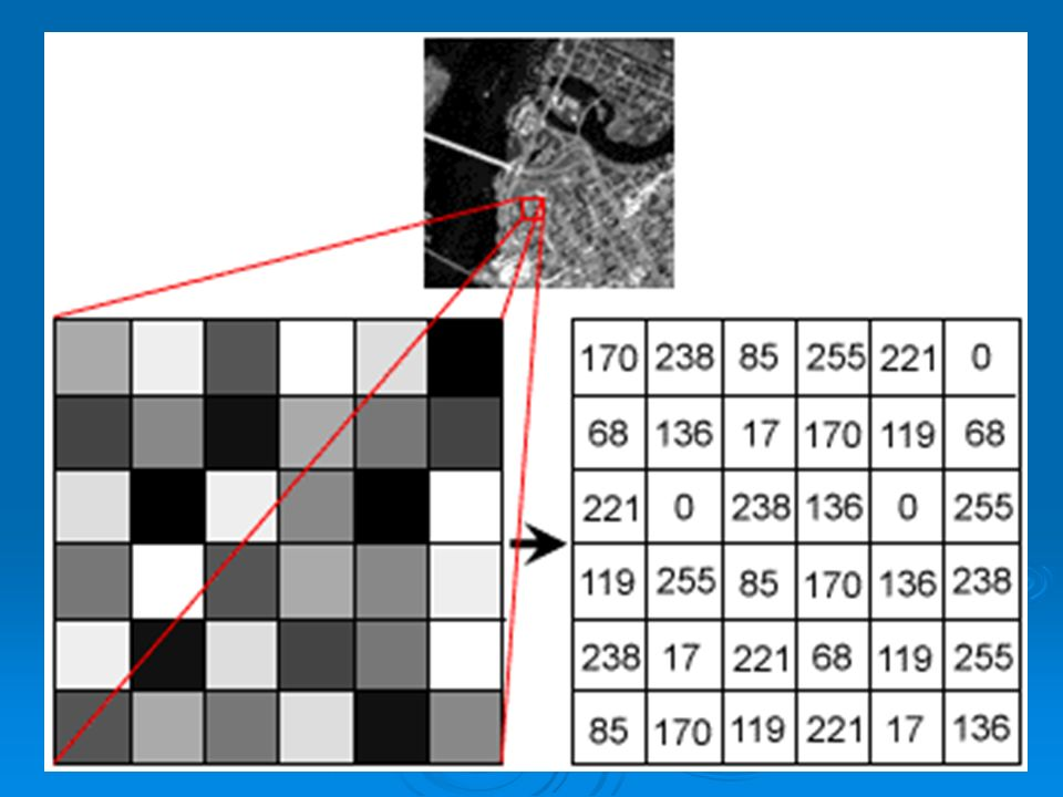 Un programma di foto ritocco consente per esempio di: regolare luminosità e contrasto regolare luminosità e contrasto bilanciare i colori bilanciare i colori modificare le dimensioni (in cm) modificare le dimensioni (in cm) eliminare difetti (graffi, macchie) eliminare difetti (graffi, macchie) applicare effetti speciali applicare effetti speciali salvare in diversi formati grafici salvare in diversi formati grafici realizzare proiezioni di diapositive realizzare proiezioni di diapositive