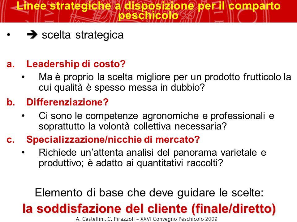 Linee strategiche a disposizione per il comparto peschicolo scelta strategica a.Leadership di costo? Ma è proprio la scelta migliore per un prodotto f