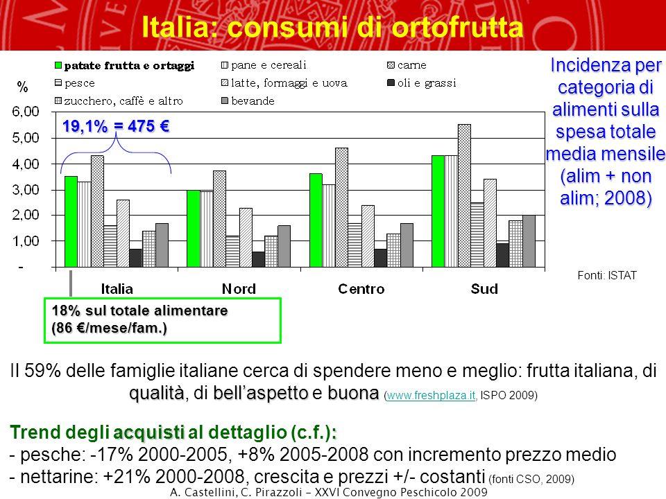 Italia: consumi di ortofrutta qualitàbellaspettobuona Il 59% delle famiglie italiane cerca di spendere meno e meglio: frutta italiana, di qualità, di