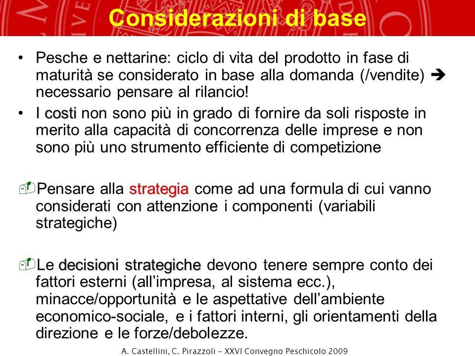 Considerazioni di base Pesche e nettarine: ciclo di vita del prodotto in fase di maturità se considerato in base alla domanda (/vendite) necessario pe