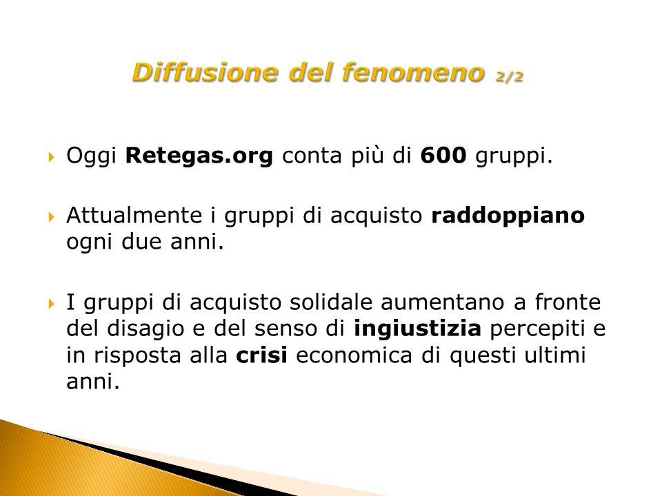 Oggi Retegas.org conta più di 600 gruppi.