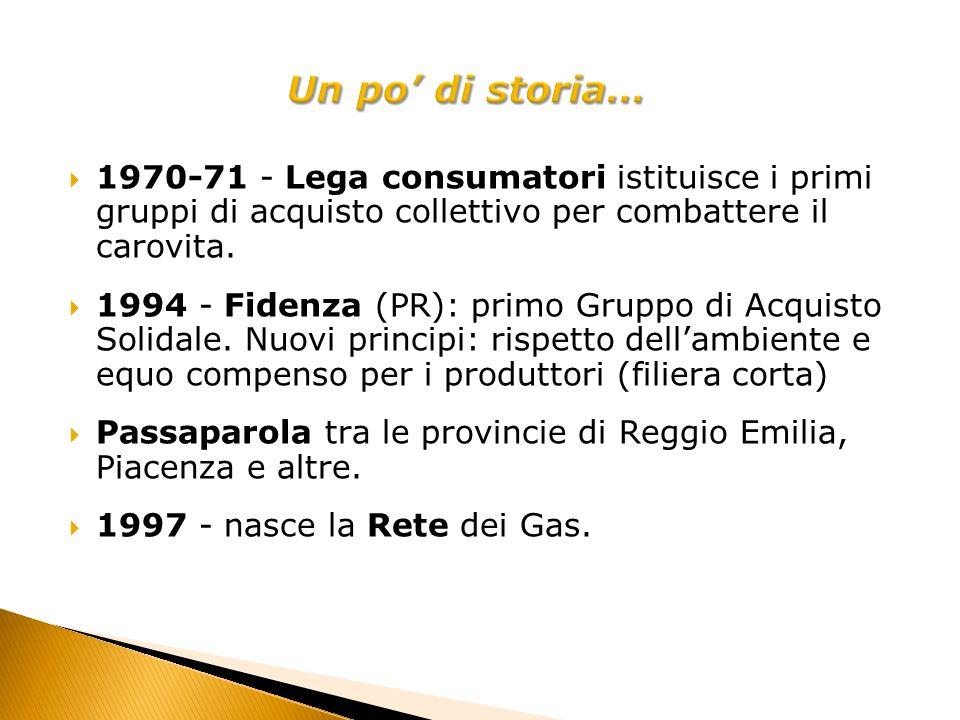 1970-71 - Lega consumatori istituisce i primi gruppi di acquisto collettivo per combattere il carovita.