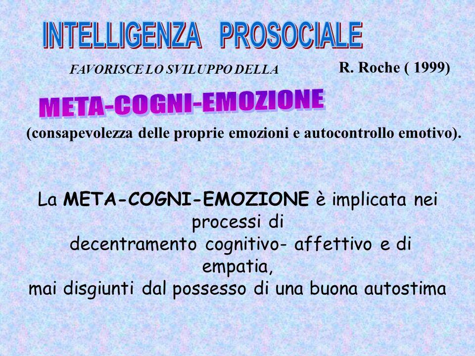 R. Roche ( 1999) FAVORISCE LO SVILUPPO DELLA (consapevolezza delle proprie emozioni e autocontrollo emotivo). La META-COGNI-EMOZIONE è implicata nei p