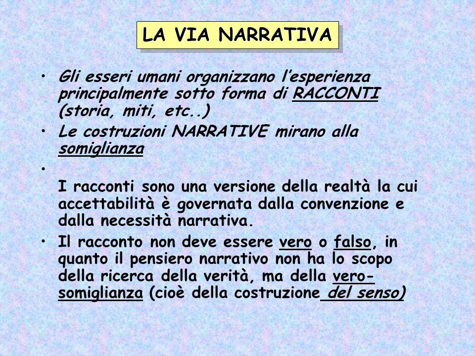 Gli esseri umani organizzano lesperienza principalmente sotto forma di RACCONTI (storia, miti, etc..) Le costruzioni NARRATIVE mirano alla somiglianza