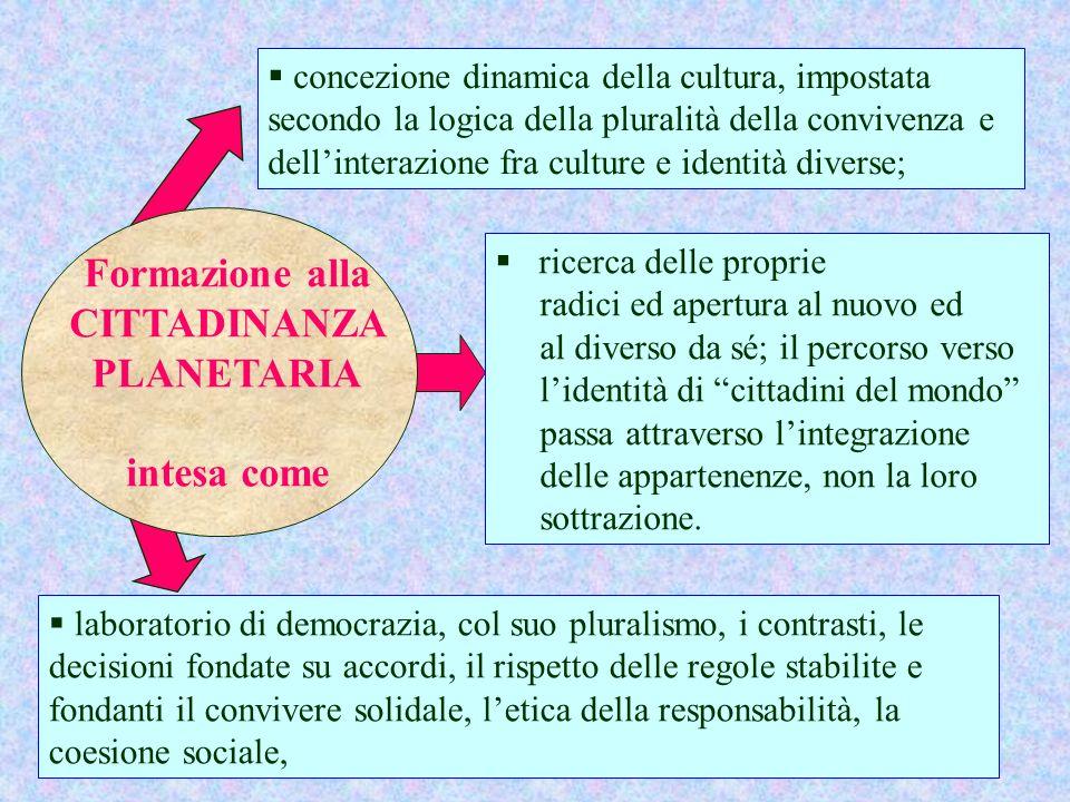 concezione dinamica della cultura, impostata secondo la logica della pluralità della convivenza e dellinterazione fra culture e identità diverse; Form