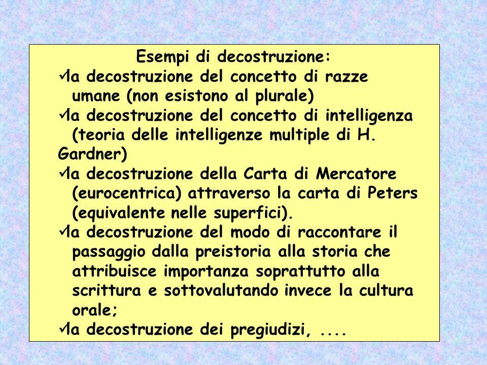 Esempi di decostruzione: la decostruzione del concetto di razze umane (non esistono al plurale) la decostruzione del concetto di intelligenza (teoria
