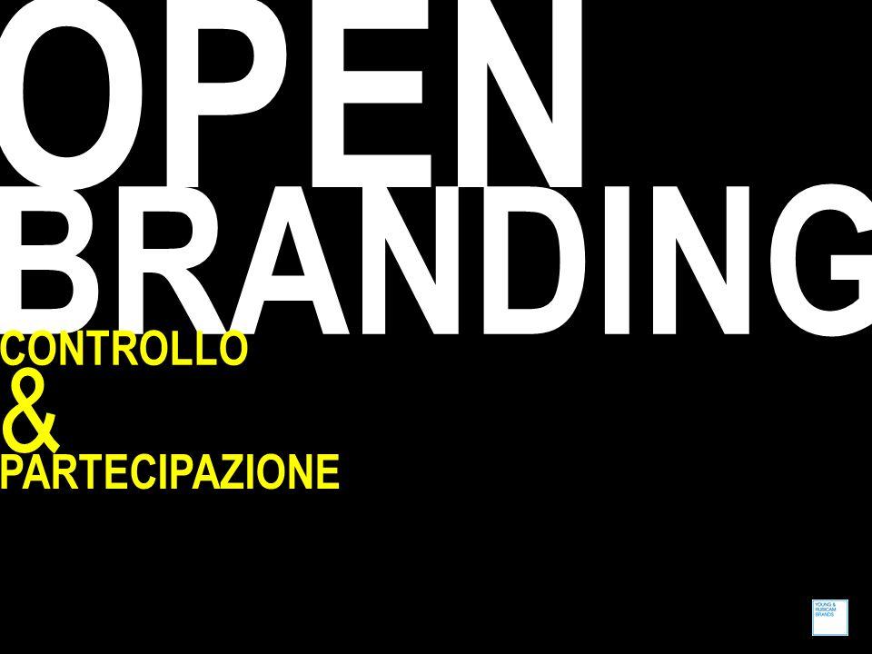 OPEN BRANDING PARTECIPAZIONE CONTROLLO &