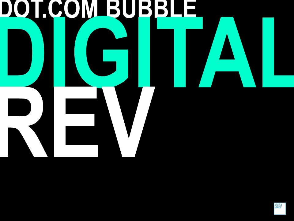 DOT.COM BUBBLE DIGITAL REV ARMONIA DOPO HANGOVER TV BRAND IDEA & TELLING IDEAS