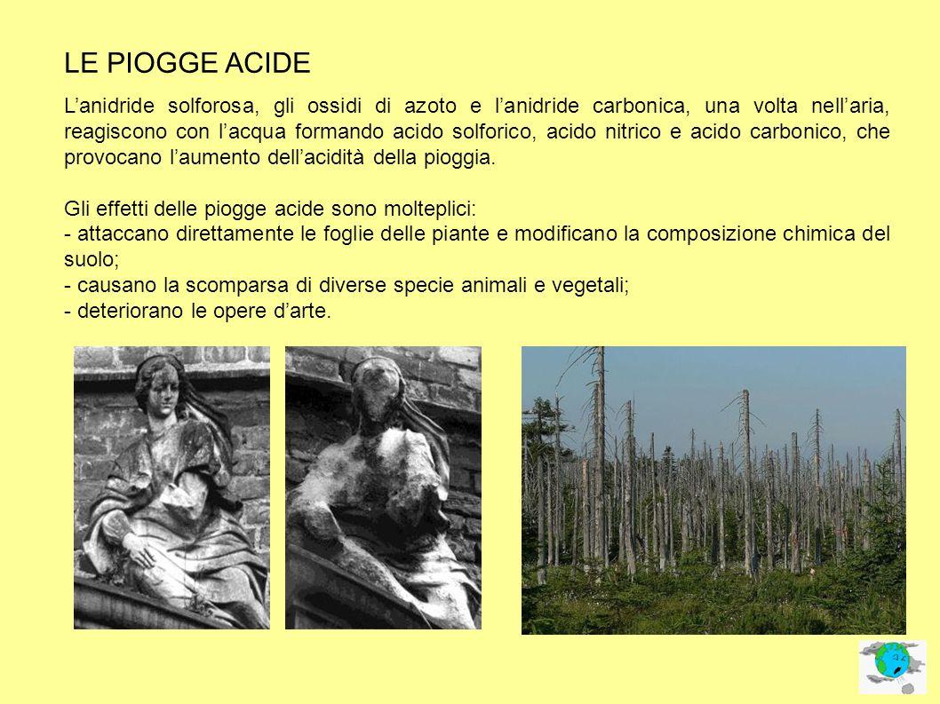 LE PIOGGE ACIDE Lanidride solforosa, gli ossidi di azoto e lanidride carbonica, una volta nellaria, reagiscono con lacqua formando acido solforico, ac