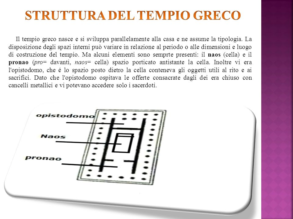 Il tempio greco nasce e si sviluppa parallelamente alla casa e ne assume la tipologia. La disposizione degli spazi interni può variare in relazione al