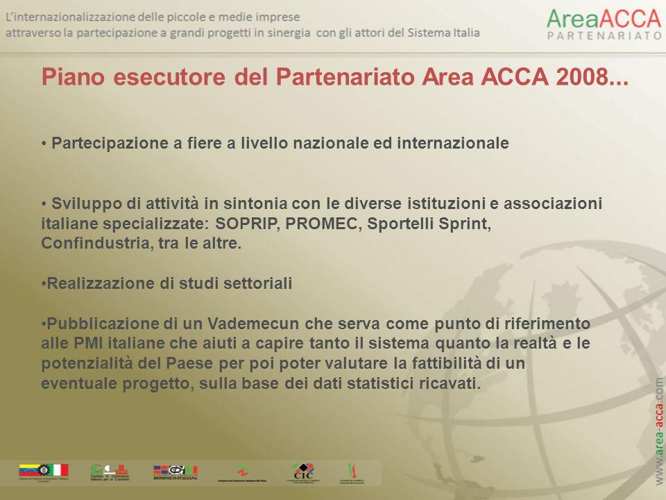 Partecipazione a fiere a livello nazionale ed internazionale Sviluppo di attività in sintonia con le diverse istituzioni e associazioni italiane speci