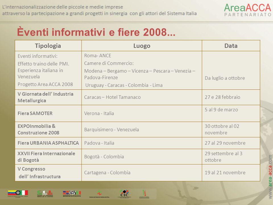 TipologiaLuogoData Eventi informativi: Effetto traino delle PMI. Esperienza italiana in Venezuela Progetto Area ACCA 2008 Roma- ANCE Camere di Commerc