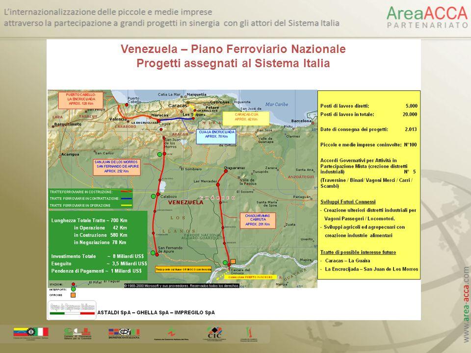 Venezuela – Piano Ferroviario Nazionale Progetti assegnati al Sistema Italia