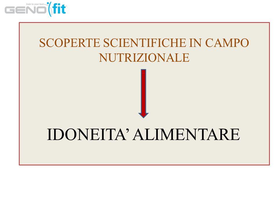 SCOPERTE SCIENTIFICHE IN CAMPO NUTRIZIONALE IDONEITA ALIMENTARE