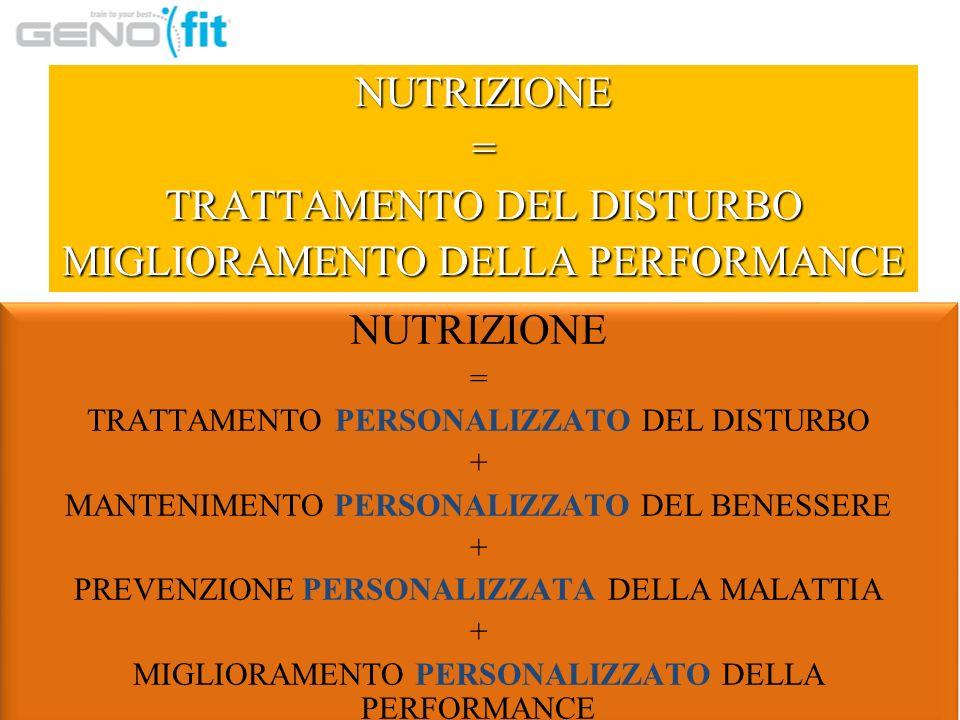 NUTRIZIONE= TRATTAMENTO DEL DISTURBO MIGLIORAMENTO DELLA PERFORMANCE NUTRIZIONE = TRATTAMENTO PERSONALIZZATO DEL DISTURBO + MANTENIMENTO PERSONALIZZATO DEL BENESSERE + PREVENZIONE PERSONALIZZATA DELLA MALATTIA + MIGLIORAMENTO PERSONALIZZATO DELLA PERFORMANCE NUTRIZIONE = TRATTAMENTO PERSONALIZZATO DEL DISTURBO + MANTENIMENTO PERSONALIZZATO DEL BENESSERE + PREVENZIONE PERSONALIZZATA DELLA MALATTIA + MIGLIORAMENTO PERSONALIZZATO DELLA PERFORMANCE