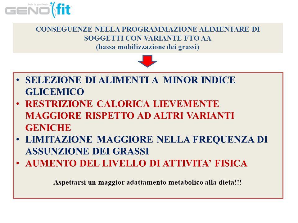CONSEGUENZE NELLA PROGRAMMAZIONE ALIMENTARE DI SOGGETTI CON VARIANTE FTO AA (bassa mobilizzazione dei grassi) SELEZIONE DI ALIMENTI A MINOR INDICE GLICEMICO RESTRIZIONE CALORICA LIEVEMENTE MAGGIORE RISPETTO AD ALTRI VARIANTI GENICHE LIMITAZIONE MAGGIORE NELLA FREQUENZA DI ASSUNZIONE DEI GRASSI AUMENTO DEL LIVELLO DI ATTIVITA FISICA Aspettarsi un maggior adattamento metabolico alla dieta!!!