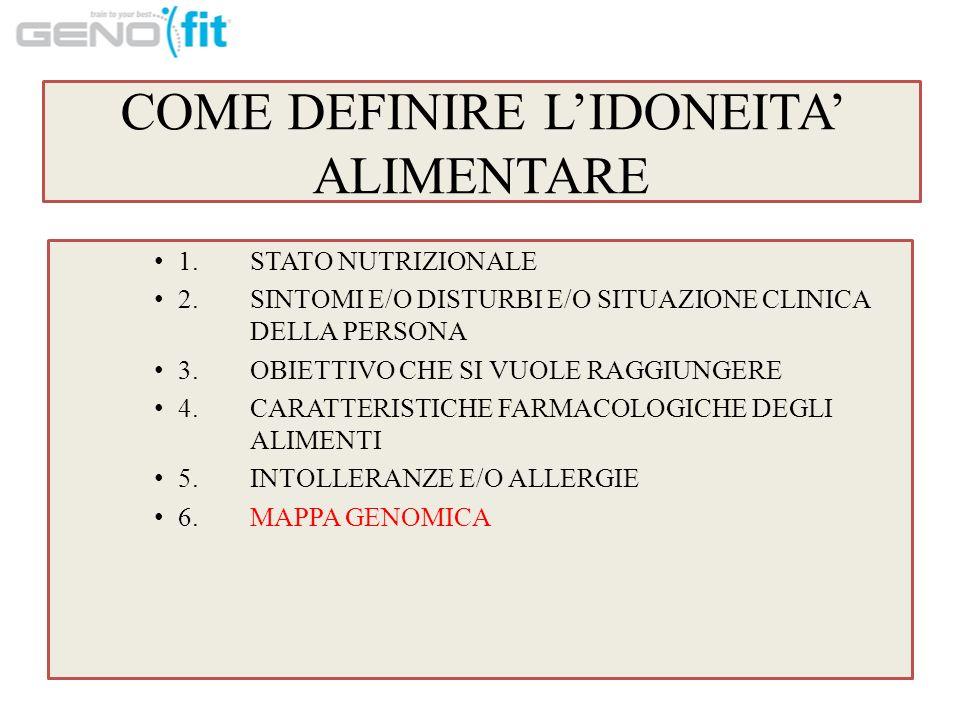 COME DEFINIRE LIDONEITA ALIMENTARE 1.STATO NUTRIZIONALE 2.SINTOMI E/O DISTURBI E/O SITUAZIONE CLINICA DELLA PERSONA 3.OBIETTIVO CHE SI VUOLE RAGGIUNGERE 4.CARATTERISTICHE FARMACOLOGICHE DEGLI ALIMENTI 5.INTOLLERANZE E/O ALLERGIE 6.MAPPA GENOMICA