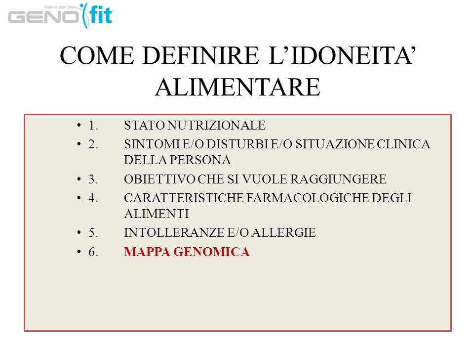 COLESTEROLO - COLESTEROLO ALIMENTO - GRASSI SATURI ALIMENTO + GRASSI MONOINSATURI + (omega3) ANEMIA VIT B12 + FOLICO + C + FERRO – (FITICO + CAFFE+ TE + ROSSO DUOVO) CALCOLI DI: ACIDO URICO -(PURINE + ETANOLO + FRUTTOSIO + PROTEINE ANIMALI) CALCIO - (SODIO + PROTEINE ANIMALI + CALCIO + ACIDO OSSALICO)