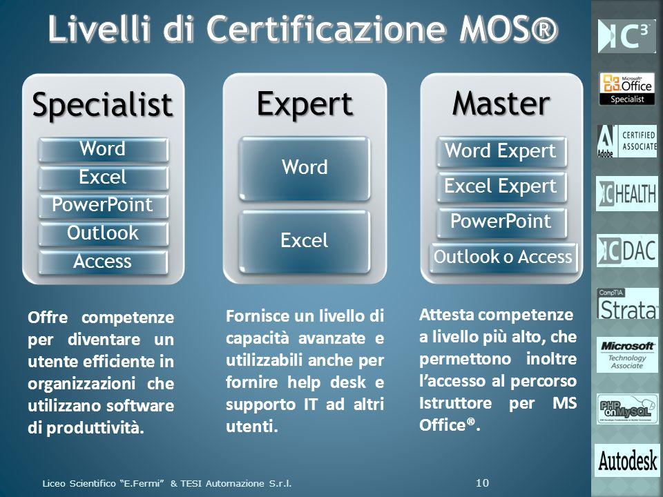 Specialist WordExcelPowerPointOutlookAccess Liceo Scientifico E.Fermi & TESI Automazione S.r.l. 10Expert WordExcelMaster Word ExpertExcel ExpertPowerP