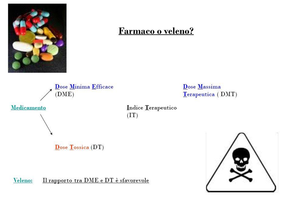 Farmaco o veleno? Dose Tossica (DT) Indice Terapeutico (IT) Medicamento Dose Massima Terapeutica ( DMT) Dose Minima Efficace (DME) Veleno:Il rapporto