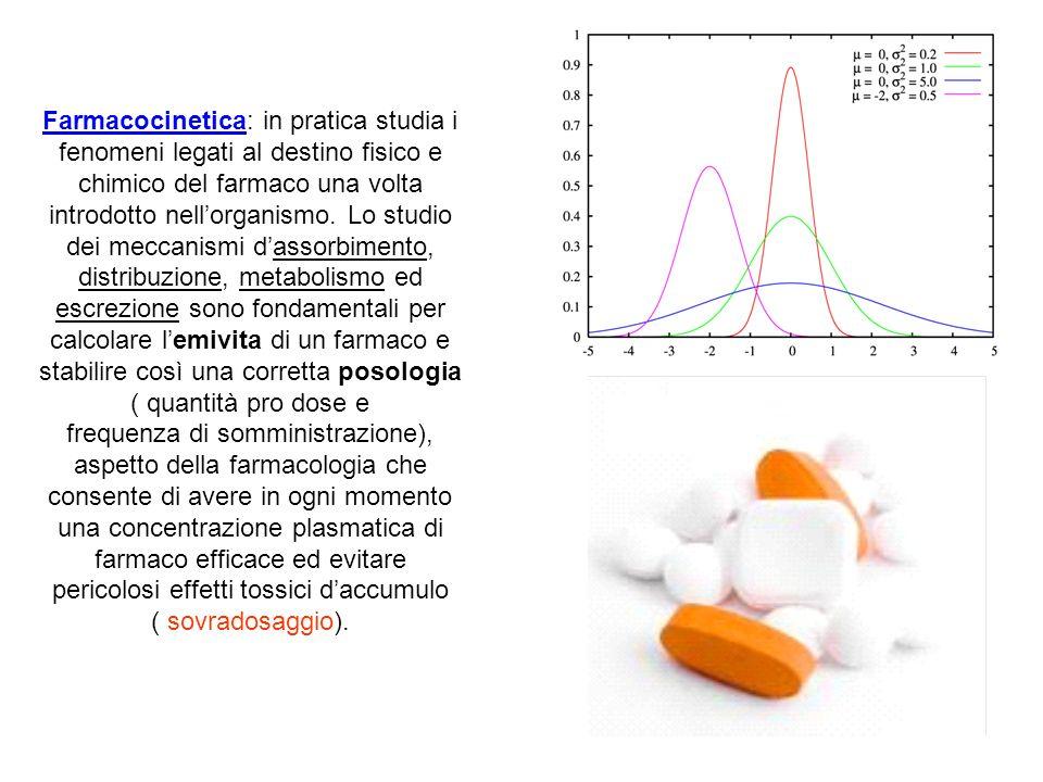 Farmacocinetica: in pratica studia i fenomeni legati al destino fisico e chimico del farmaco una volta introdotto nellorganismo.