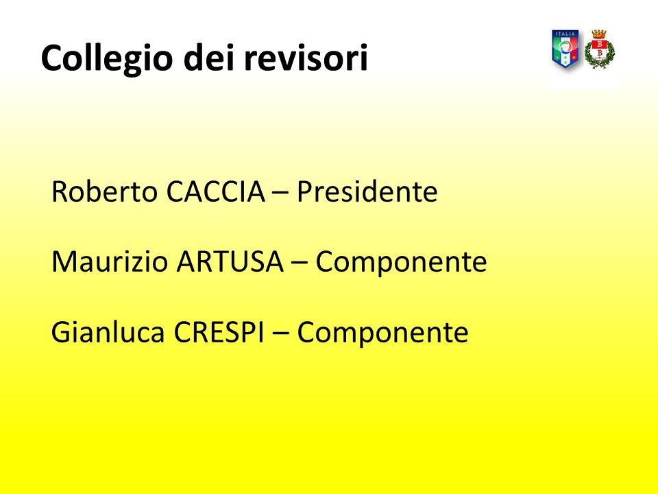 Collegio dei revisori Roberto CACCIA – Presidente Maurizio ARTUSA – Componente Gianluca CRESPI – Componente