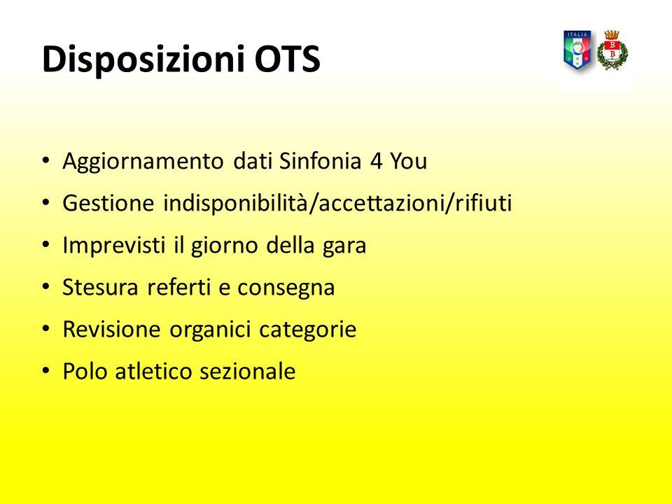 Disposizioni OTS Aggiornamento dati Sinfonia 4 You Gestione indisponibilità/accettazioni/rifiuti Imprevisti il giorno della gara Stesura referti e con