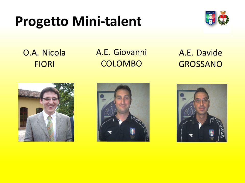 Progetto Mini-talent O.A. Nicola FIORI A.E. Giovanni COLOMBO A.E. Davide GROSSANO