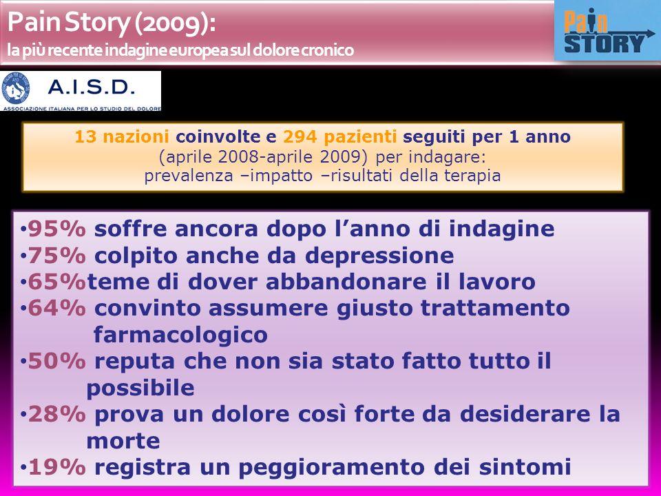 Pain Story (2009): la più recente indagine europea sul dolore cronico 13 nazioni coinvolte e 294 pazienti seguiti per 1 anno (aprile 2008-aprile 2009)