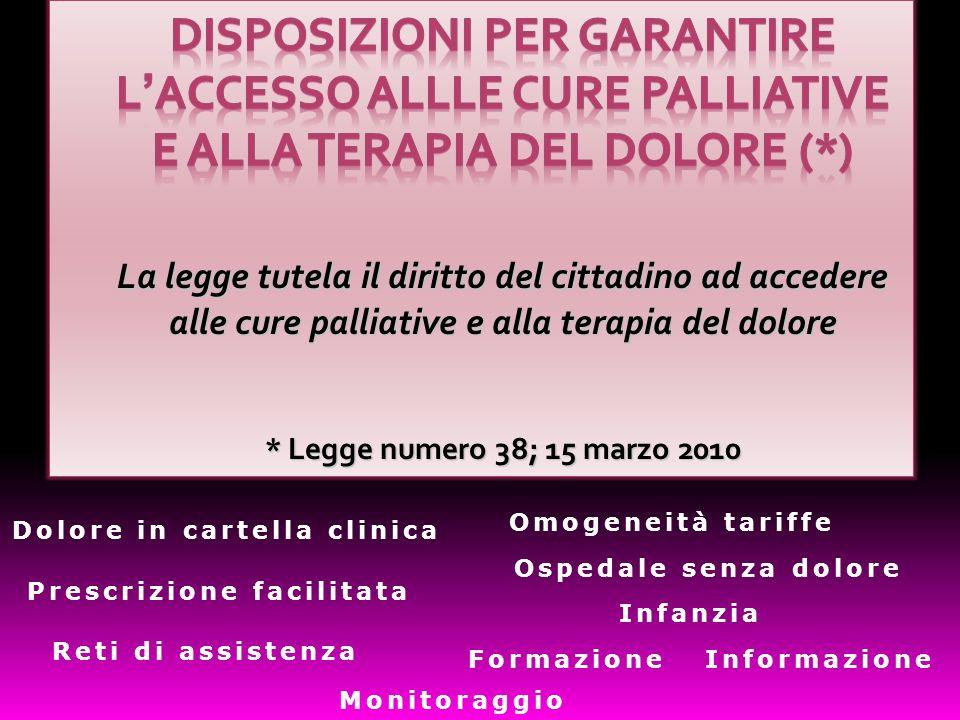 Dolore in cartella clinica Reti di assistenza Prescrizione facilitata Omogeneità tariffe Ospedale senza dolore Infanzia FormazioneInformazione Monitor
