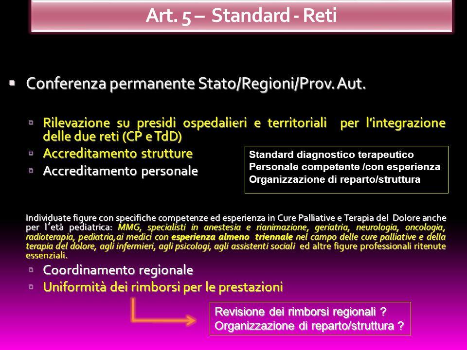 Conferenza permanente Stato/Regioni/Prov. Aut. Conferenza permanente Stato/Regioni/Prov. Aut. Rilevazione su presidi ospedalieri e territoriali per li