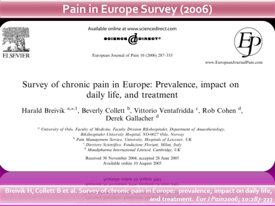 Pain in Europe Survey (2006) 16 nazioni coinvolte e 46.000 intervistati per indagare: Prevalenza – gravità – trattamento - impatto sulla vita 1 adulto