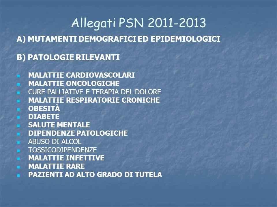 Allegati PSN 2011-2013 A) MUTAMENTI DEMOGRAFICI ED EPIDEMIOLOGICI B) PATOLOGIE RILEVANTI MALATTIE CARDIOVASCOLARI MALATTIE ONCOLOGICHE CURE PALLIATIVE
