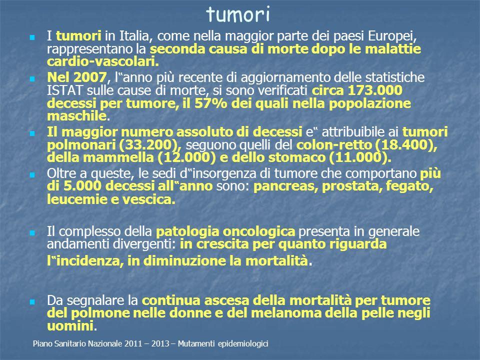 tumori I tumori in Italia, come nella maggior parte dei paesi Europei, rappresentano la seconda causa di morte dopo le malattie cardio-vascolari. Nel