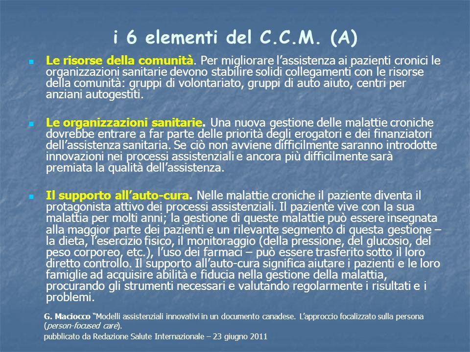 i 6 elementi del C.C.M. (A) Le risorse della comunità. Per migliorare lassistenza ai pazienti cronici le organizzazioni sanitarie devono stabilire sol