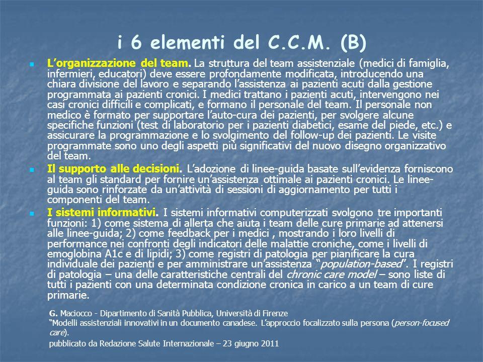 i 6 elementi del C.C.M. (B) Lorganizzazione del team. La struttura del team assistenziale (medici di famiglia, infermieri, educatori) deve essere prof