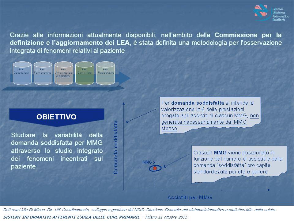 Grazie alle informazioni attualmente disponibili, nellambito della Commissione per la definizione e laggiornamento dei LEA, è stata definita una metod
