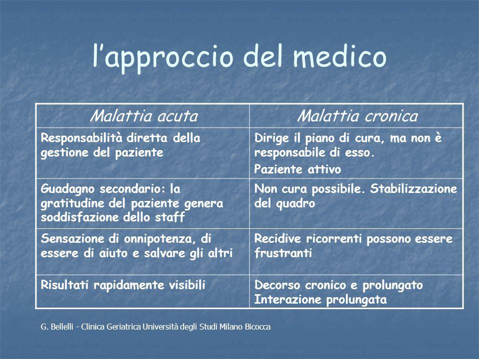 lapproccio del medico Malattia acutaMalattia cronica Responsabilità diretta della gestione del paziente Dirige il piano di cura, ma non è responsabile