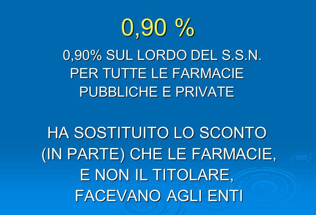 0,90 % 0,90% SUL LORDO DEL S.S.N. PER TUTTE LE FARMACIE PUBBLICHE E PRIVATE HA SOSTITUITO LO SCONTO (IN PARTE) CHE LE FARMACIE, (IN PARTE) CHE LE FARM