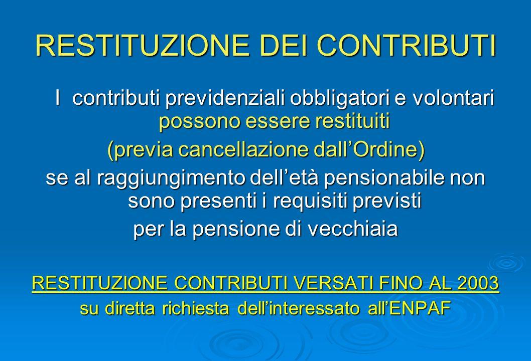 RESTITUZIONE DEI CONTRIBUTI I contributi previdenziali obbligatori e volontari possono essere restituiti (previa cancellazione dallOrdine) se al raggi