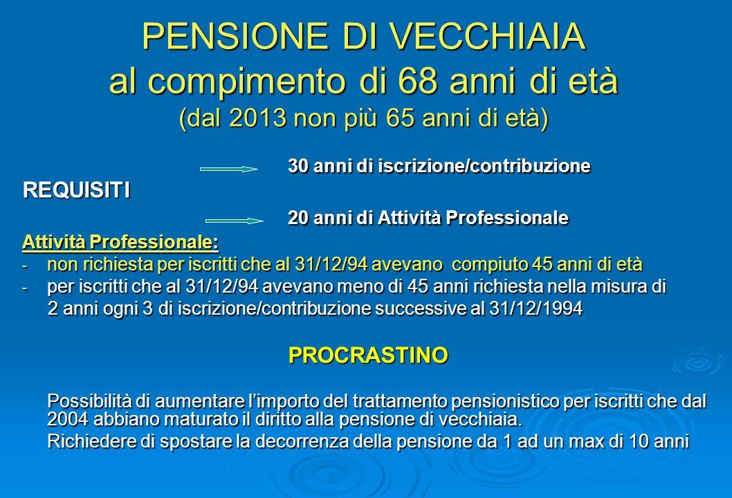 PENSIONE DI VECCHIAIA al compimento di 68 anni di età (dal 2013 non più 65 anni di età) 30 anni di iscrizione/contribuzione 30 anni di iscrizione/cont