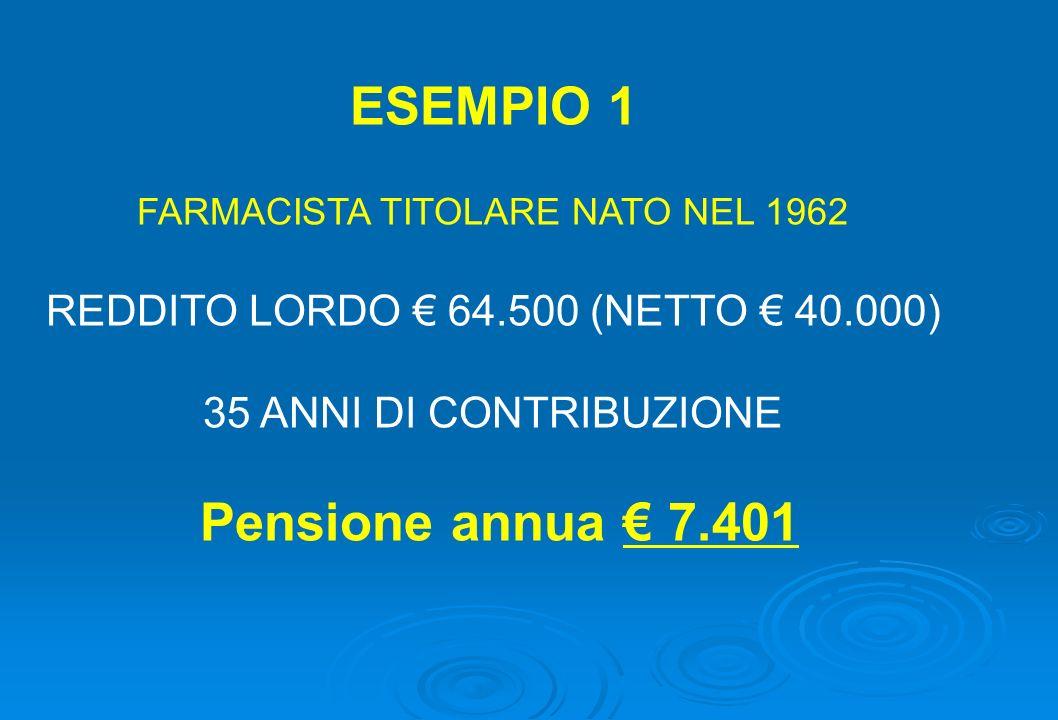 ESEMPIO 1 FARMACISTA TITOLARE NATO NEL 1962 REDDITO LORDO 64.500 (NETTO 40.000) 35 ANNI DI CONTRIBUZIONE Pensione annua 7.401