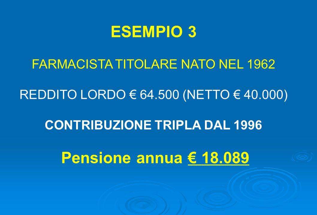 ESEMPIO 3 FARMACISTA TITOLARE NATO NEL 1962 REDDITO LORDO 64.500 (NETTO 40.000) CONTRIBUZIONE TRIPLA DAL 1996 Pensione annua 18.089
