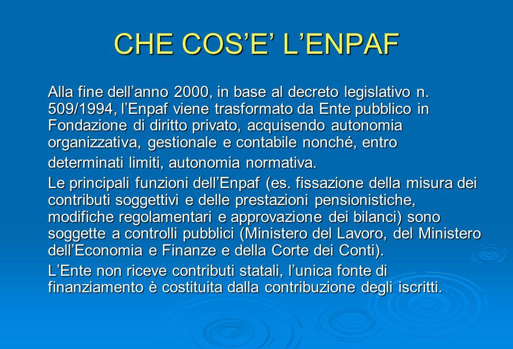 CHE COSE LENPAF Alla fine dellanno 2000, in base al decreto legislativo n. 509/1994, lEnpaf viene trasformato da Ente pubblico in Fondazione di diritt